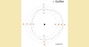 (les quilles les plus intérieures et extérieures sont facultatives)